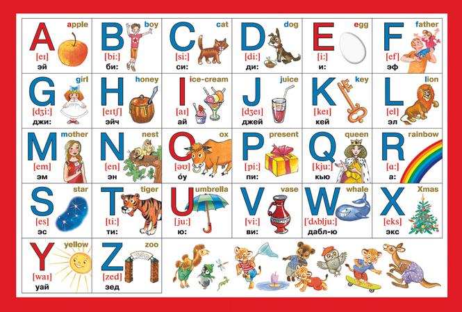 Английский Алфавит С Произношением На Русском Языке